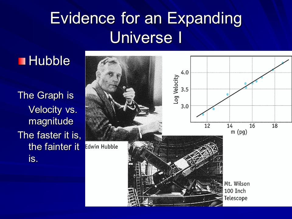 Evidence for an Expanding Universe I Hubble The Graph is Velocity vs.