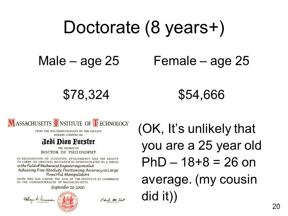 Doctorate (8 years+) Male – age 25Female – age 25 $78,324$54,666 (OK, Its unlikely that you are a 25 year old PhD – 18+8 = 26 on average.