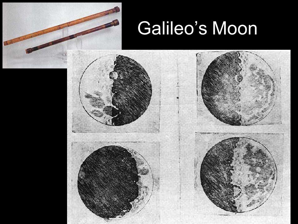Galileos Moon
