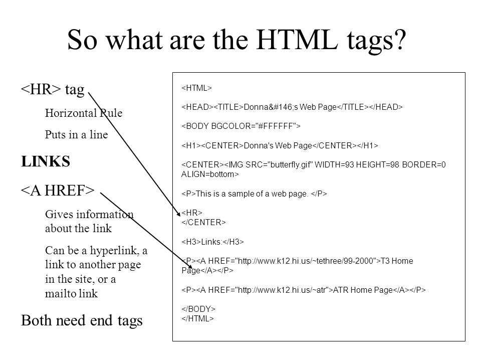 So what are the HTML tags.