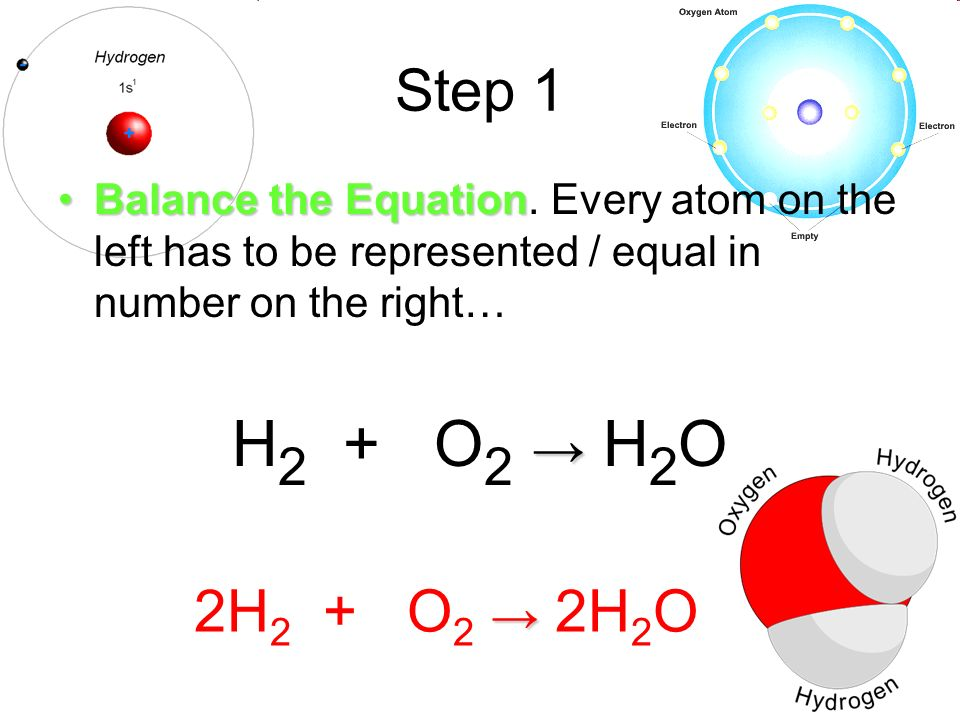 Step 1 Balance the EquationBalance the Equation.
