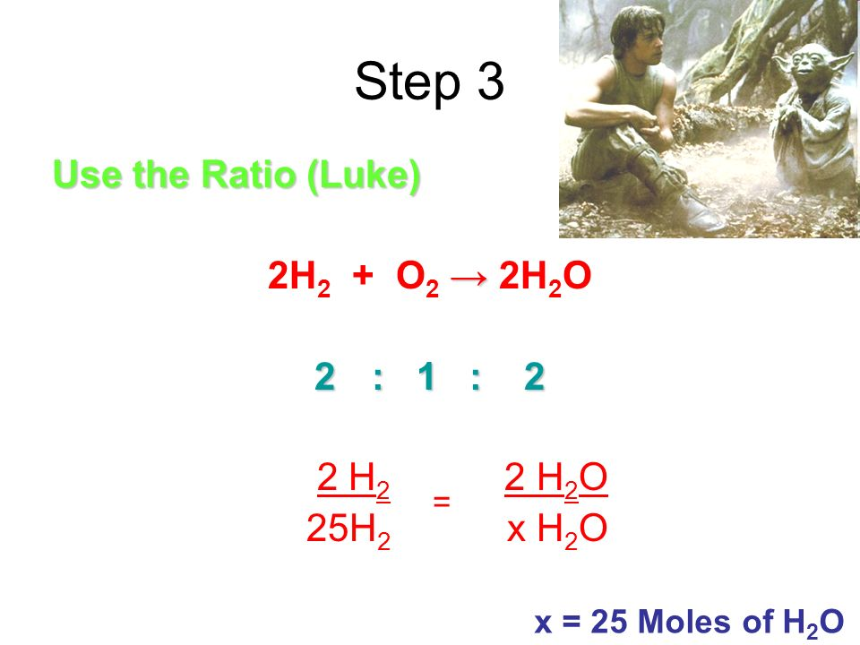 Step 3 Use the Ratio (Luke) 2H 2 + O 2 2H 2 O 2: 1 : 2 2 H 2 = 2 H 2 O 25H 2 x H 2 O x = 25 Moles of H 2 O