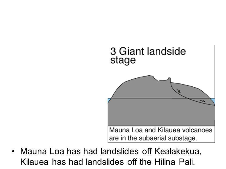Mauna Loa has had landslides off Kealakekua, Kilauea has had landslides off the Hilina Pali.