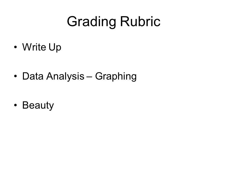 Grading Rubric Write Up Data Analysis – Graphing Beauty