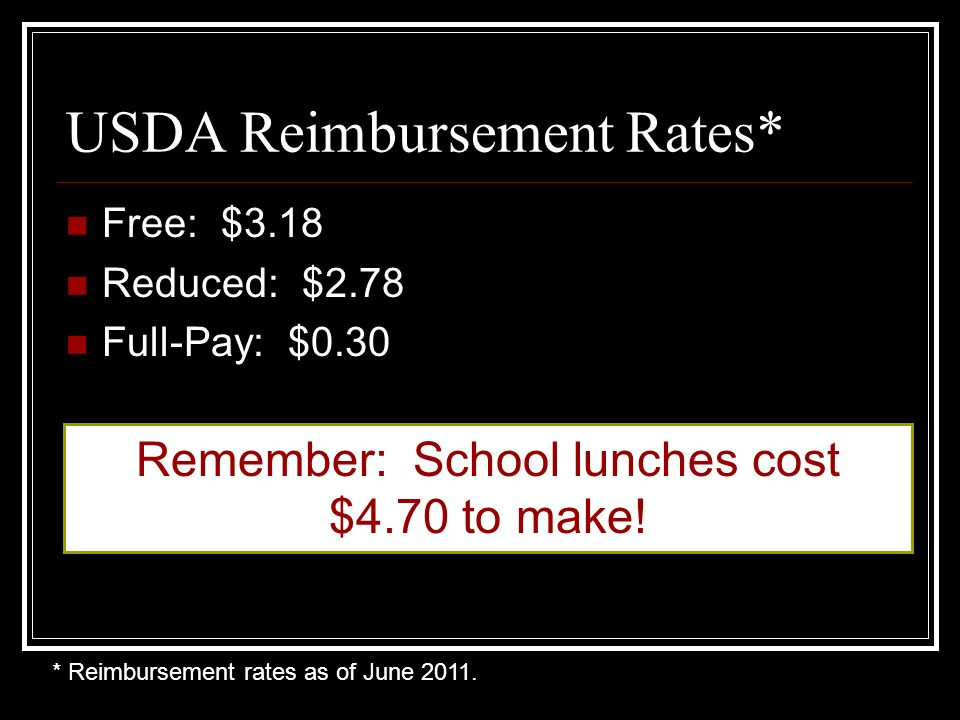 USDA Reimbursement Rates* Free: $3.18 Reduced: $2.78 Full-Pay: $0.30 Remember: School lunches cost $4.70 to make.