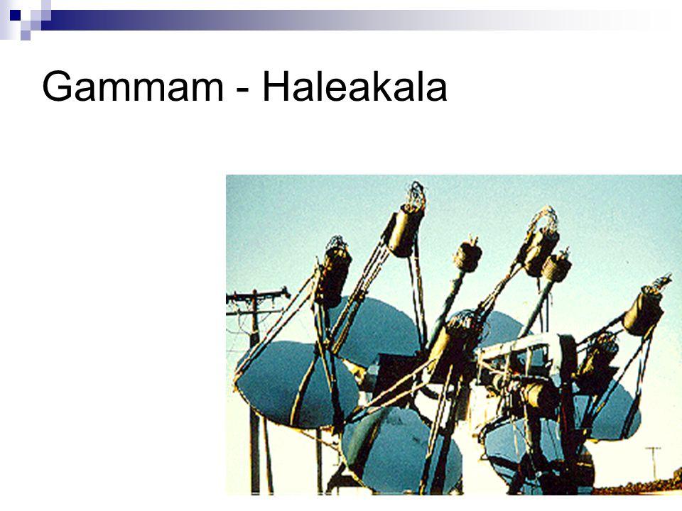 Gammam - Haleakala
