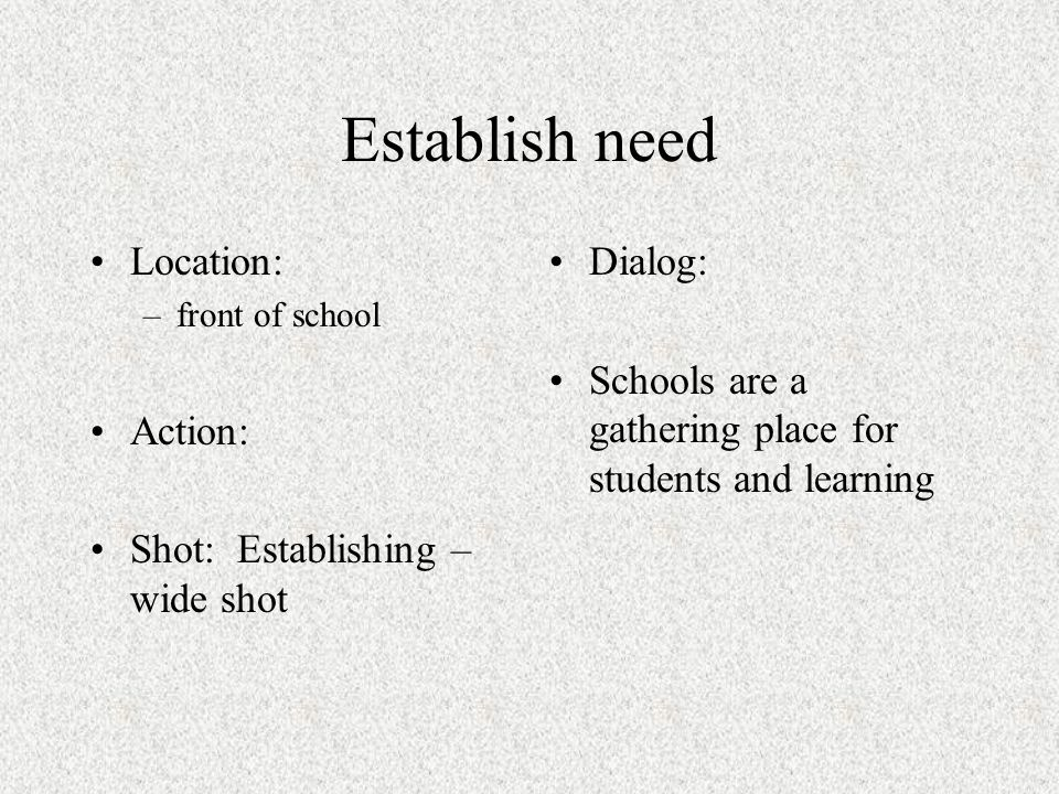 Establish need Location: –front of school Action: Shot: Establishing – wide shot Dialog: Schools are a gathering place for students and learning