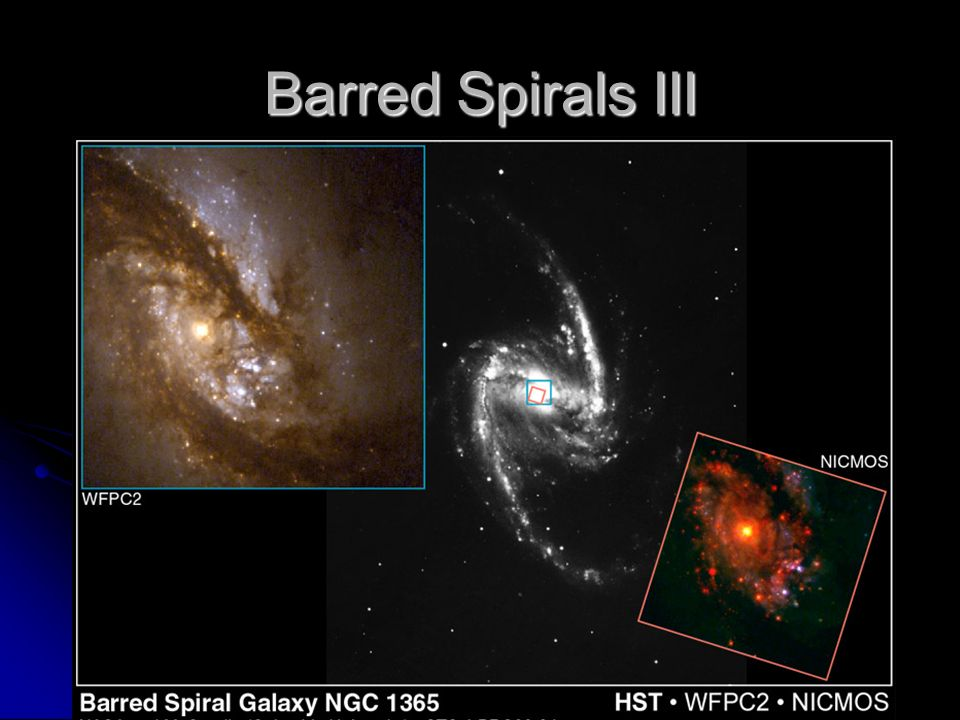 Barred Spirals III
