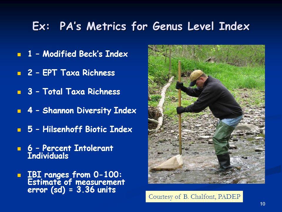 10 Ex: PAs Metrics for Genus Level Index 1 – Modified Becks Index 2 – EPT Taxa Richness 3 – Total Taxa Richness 4 – Shannon Diversity Index 5 – Hilsenhoff Biotic Index 6 – Percent Intolerant Individuals IBI ranges from 0-100: Estimate of measurement error (sd) = 3.36 units Courtesy of B.
