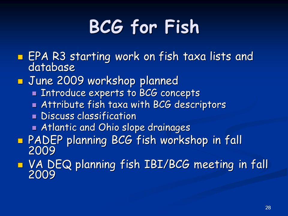 28 BCG for Fish EPA R3 starting work on fish taxa lists and database EPA R3 starting work on fish taxa lists and database June 2009 workshop planned J