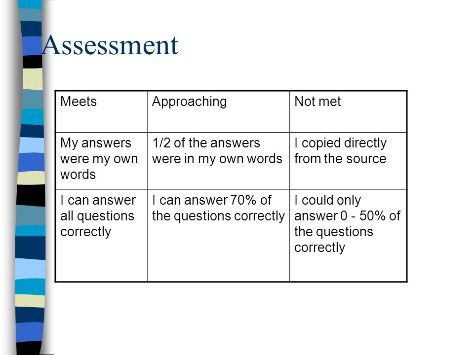 Assessment MeetsApproachingNot met My answers were my own words 1/2 of the answers were in my own words I copied directly from the source I can answer