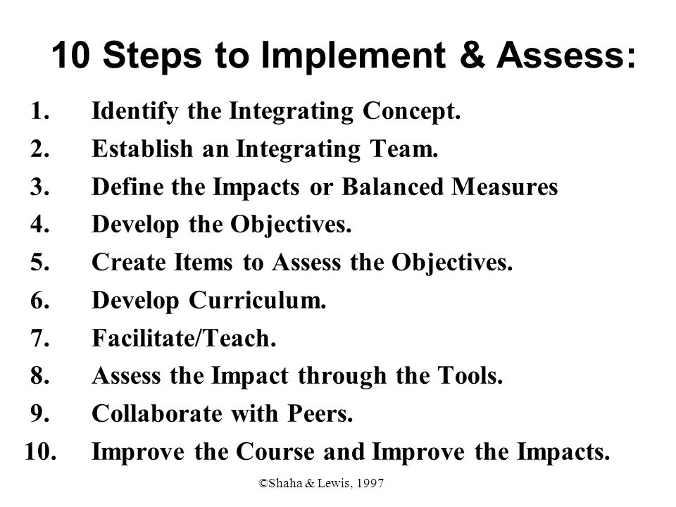 Integration Wheel Ten Steps to Implementation PLAN the Plan REFINE the Plan DO the Plan Defining and Planning Refining the Focus Building to Succeed Making it Happen Plan DSA Integration - Steps 1-2 Defining the Impacts, Step 3 Objectives & Assessment, Steps 4-6 Implementing and Improvement- Steps 7-10 ©Shaha & Lewis, 1999