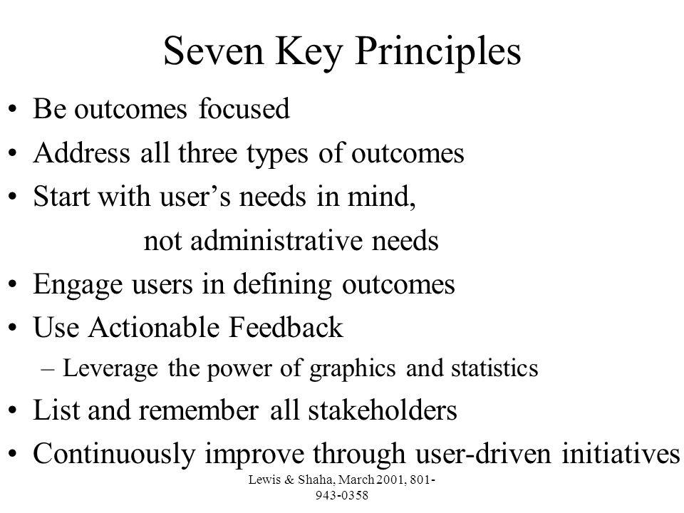Lewis & Shaha, March 2001, 801- 943-0358 Teaching Technology vs.