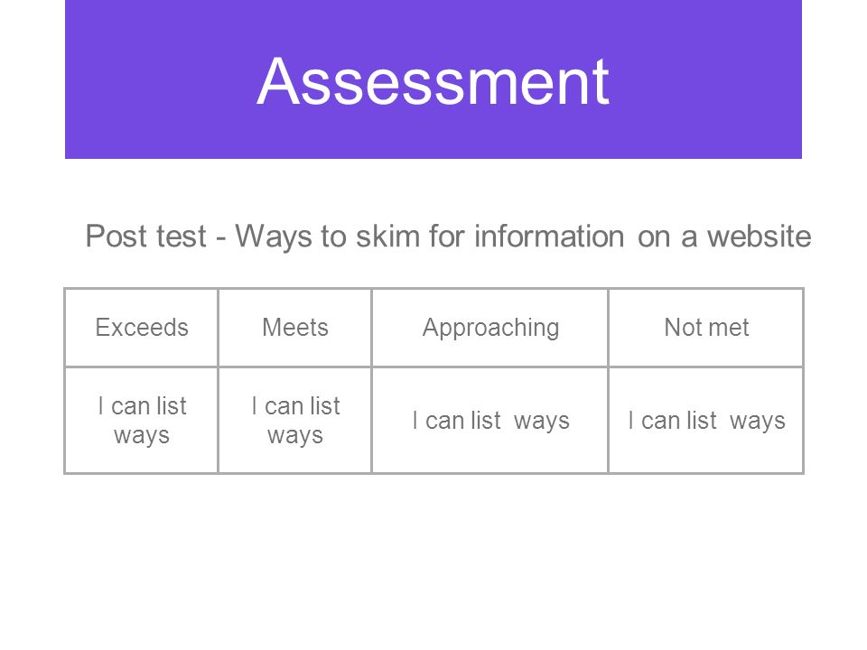 ExceedsMeetsApproachingNot met I can list ways Assessment Post test - Ways to skim for information on a website