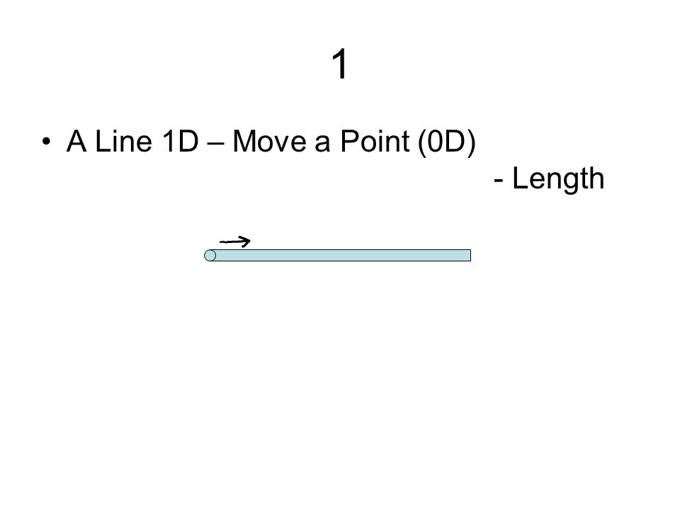 1 A Line 1D – Move a Point (0D) - Length