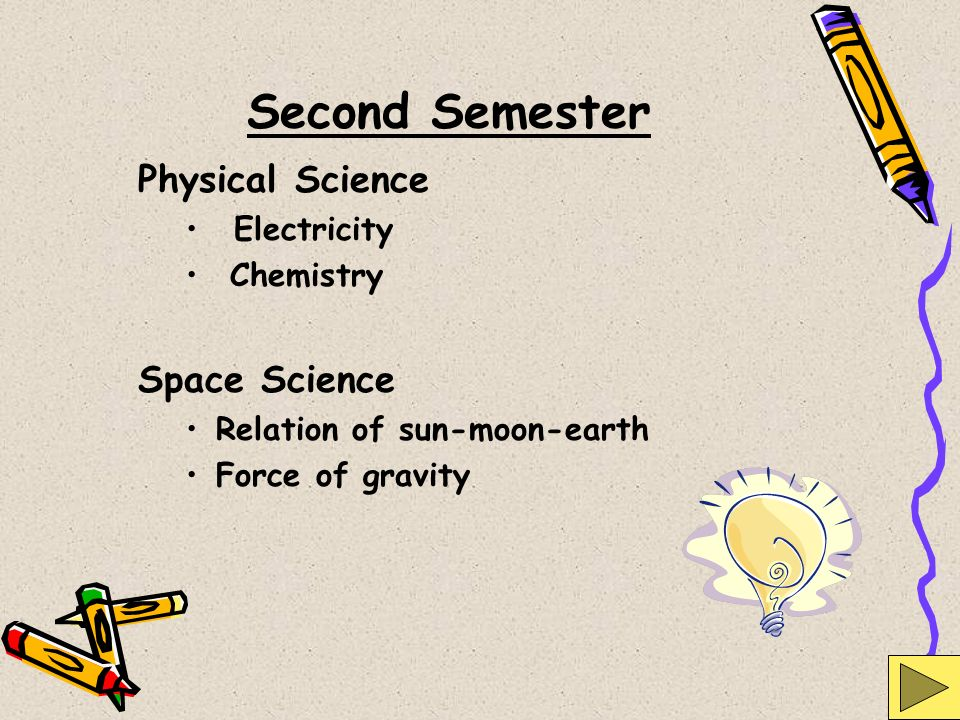 Second Semester Physical Science Electricity Chemistry Space Science Relation of sun-moon-earth Force of gravity