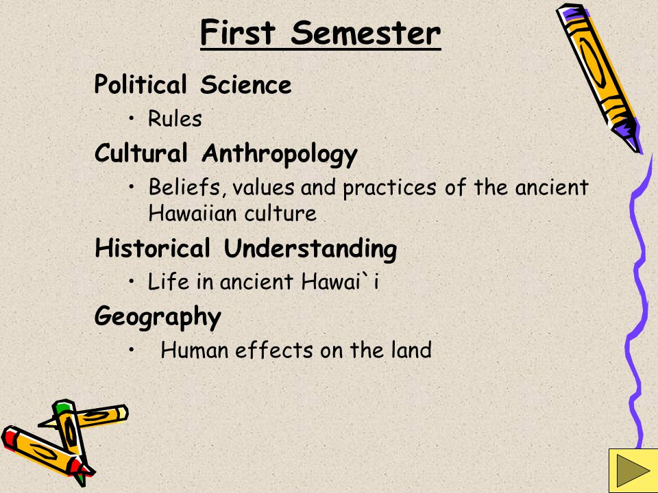 First Semester Political Science Rules Cultural Anthropology Beliefs, values and practices of the ancient Hawaiian culture Historical Understanding Li