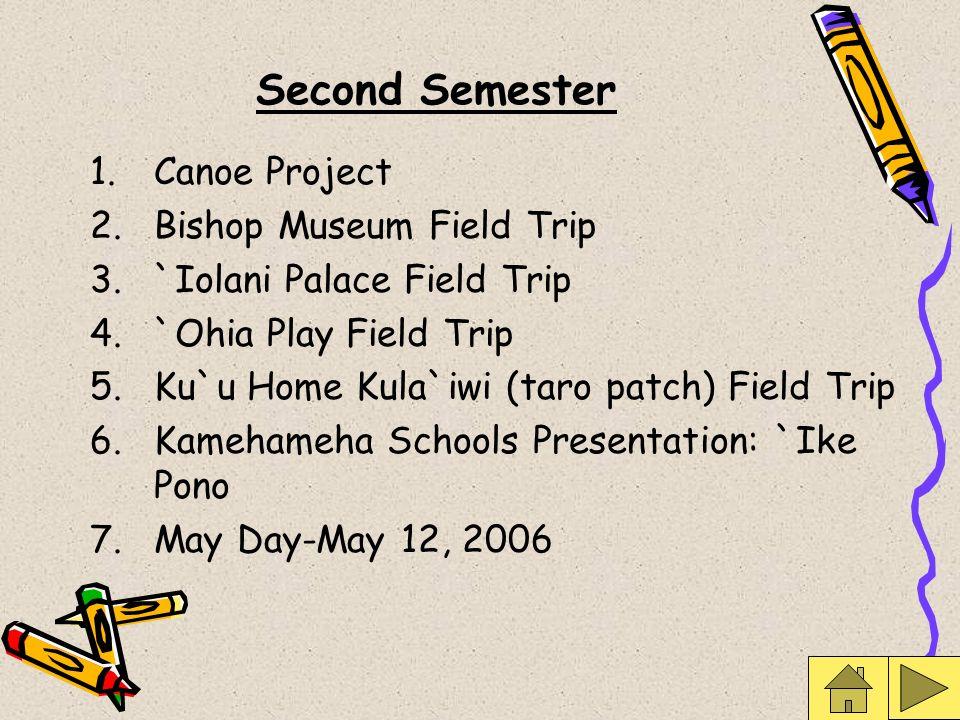 Second Semester 1.Canoe Project 2.Bishop Museum Field Trip 3.`Iolani Palace Field Trip 4.`Ohia Play Field Trip 5.Ku`u Home Kula`iwi (taro patch) Field
