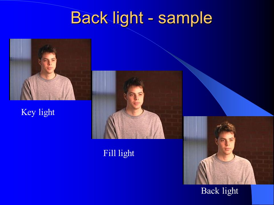 Back light - sample Key light Fill light Back light