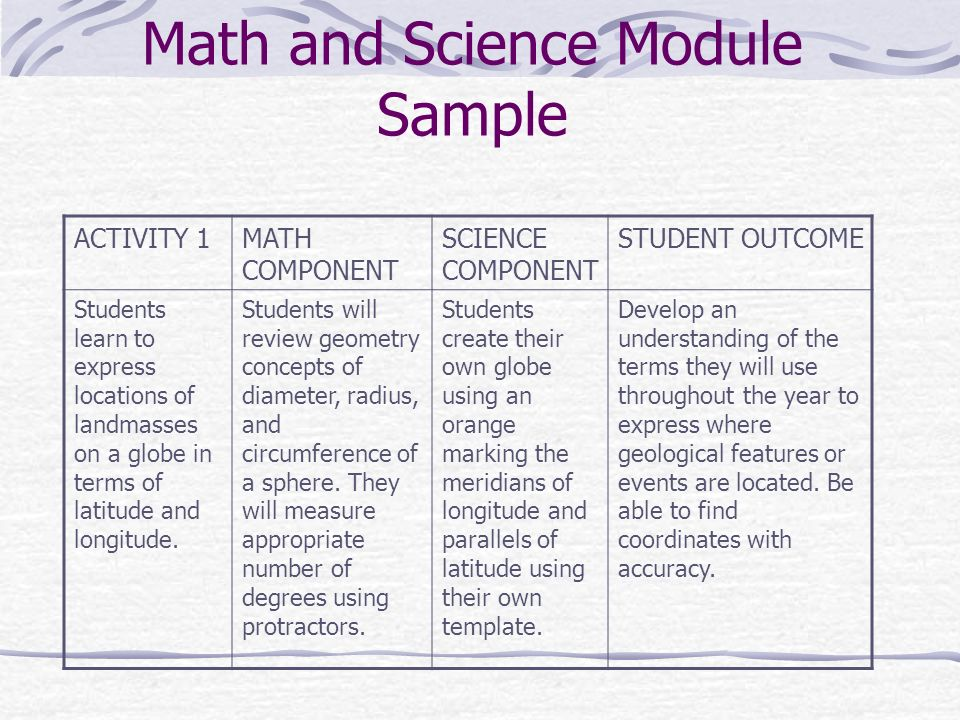 Math and Science Module Sample Activity Modules Earth and Ocean Basins Sub-model ACTIVITY 1MATH COMPONENT SCIENCE COMPONENT STUDENT OUTCOME Students learn to express locations of landmasses on a globe in terms of latitude and longitude.