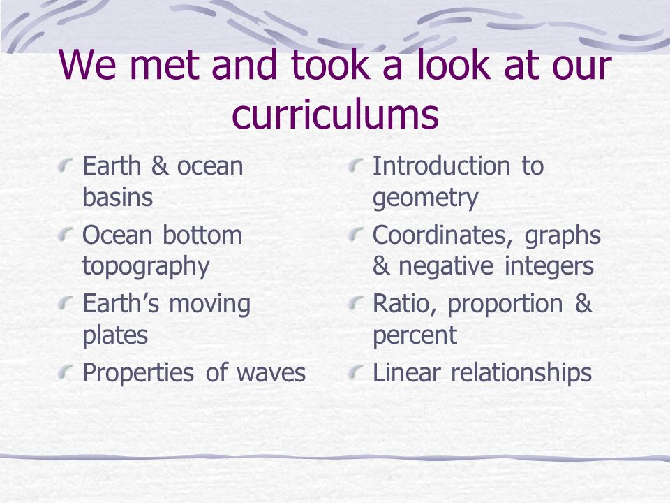 We met and took a look at our curriculums Earth & ocean basins Ocean bottom topography Earths moving plates Properties of waves Introduction to geometry Coordinates, graphs & negative integers Ratio, proportion & percent Linear relationships
