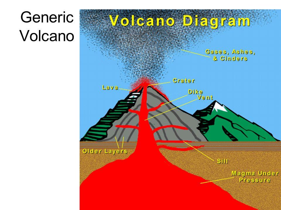 Generic Volcano