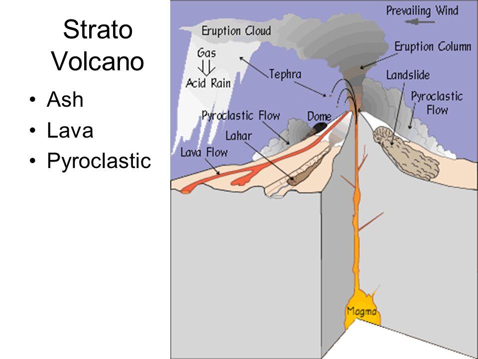 Strato Volcano Ash Lava Pyroclastic
