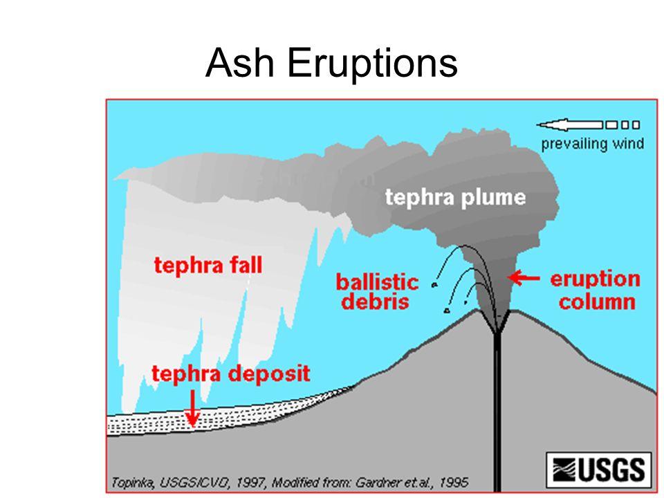 Ash Eruptions