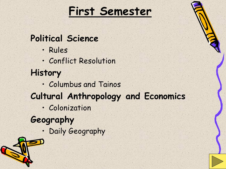 First Semester Political Science Rules Conflict Resolution History Columbus and Tainos Cultural Anthropology and Economics Colonization Geography Daily Geography