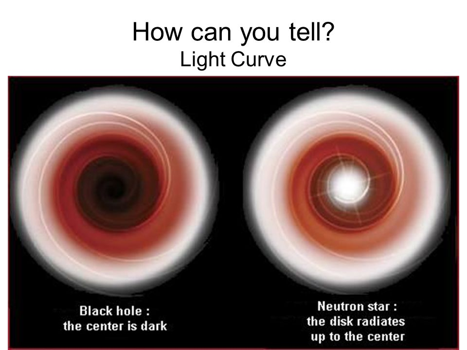 How can you tell Light Curve
