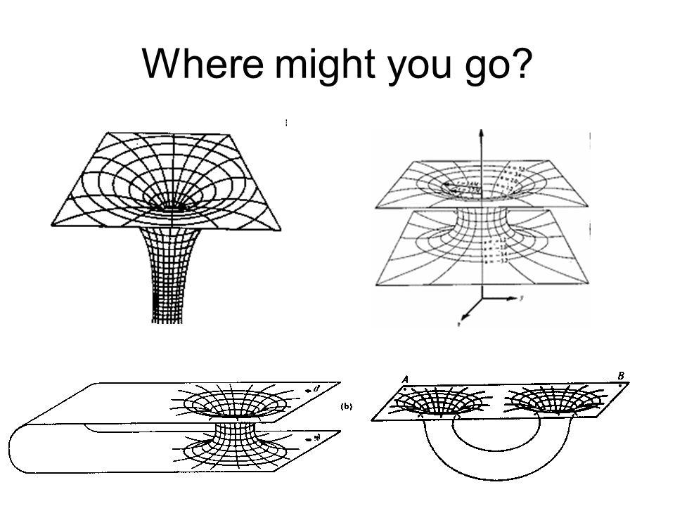 Where might you go