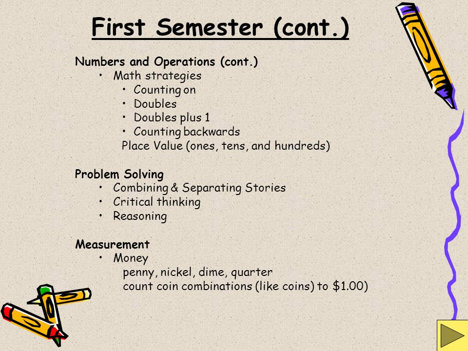 First Semester (cont.) Numbers and Operations (cont.) Math strategies Counting on Doubles Doubles plus 1 Counting backwards Place Value (ones, tens, a
