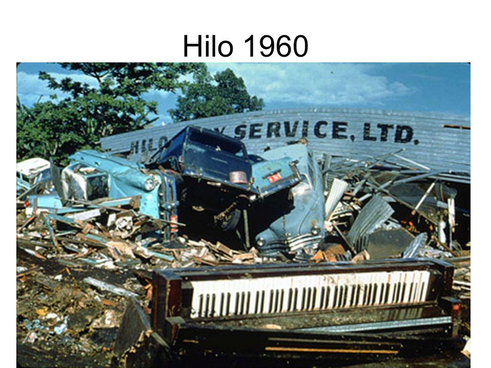 Hilo 1960