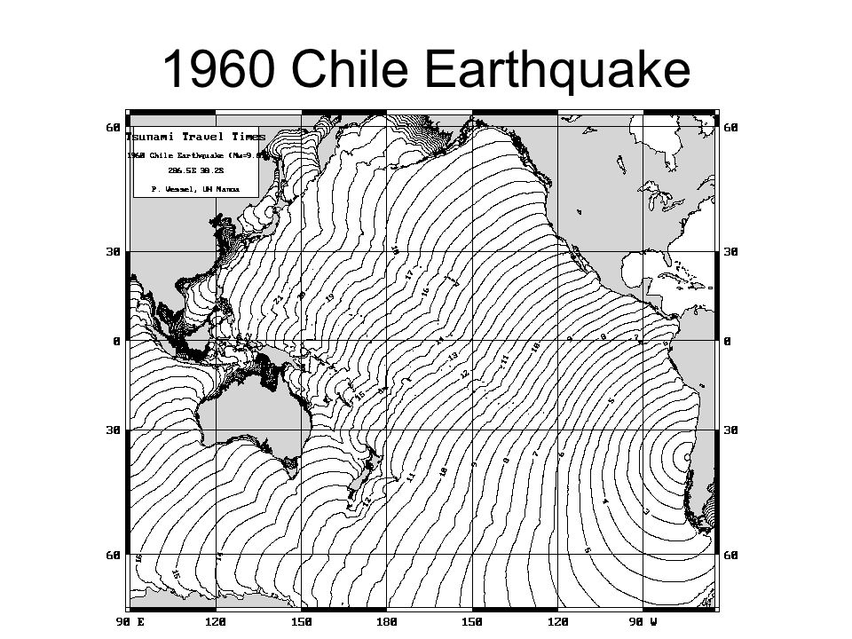 1960 Chile Earthquake