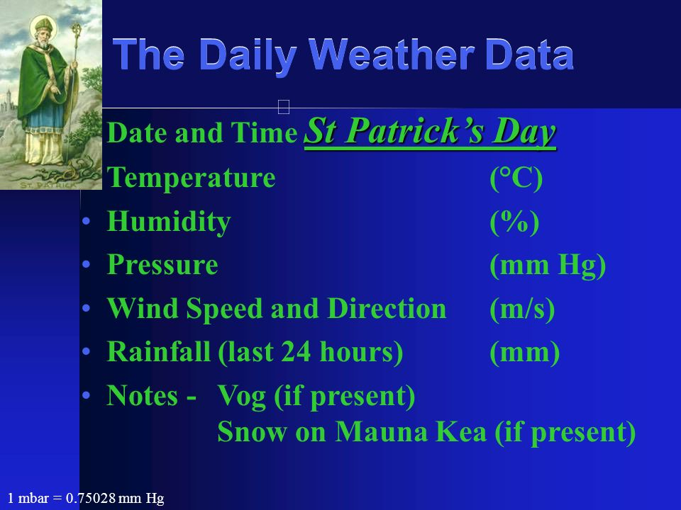 The Daily Weather Data St Patricks DayDate and Time St Patricks Day Temperature(°C) Humidity(%) Pressure(mm Hg) Wind Speed and Direction(m/s) Rainfall