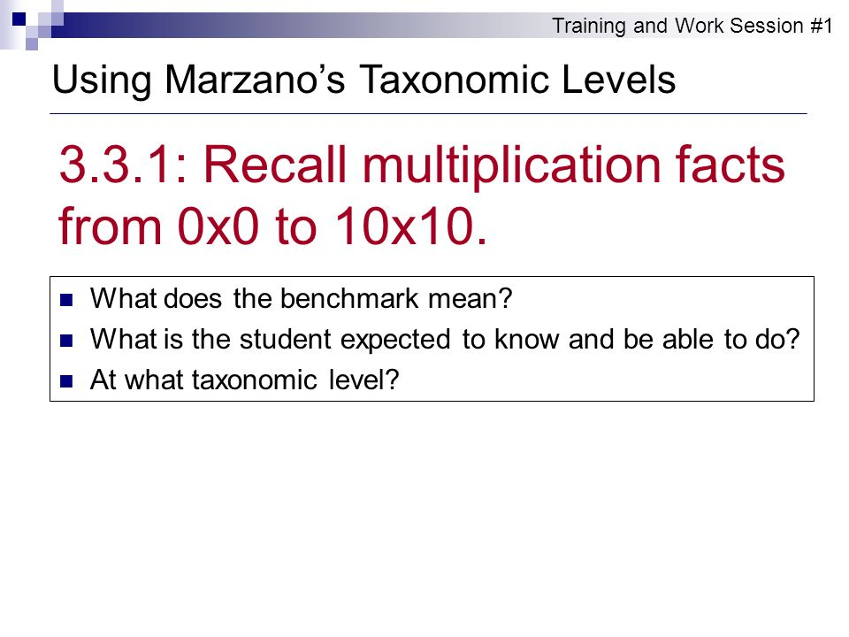 What does the benchmark mean? What is the student expected to know and be able to do? At what taxonomic level? Using Marzanos Taxonomic Levels Trainin