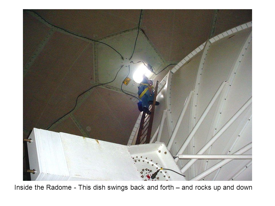Inside the Radome - This dish swings back and forth – and rocks up and down
