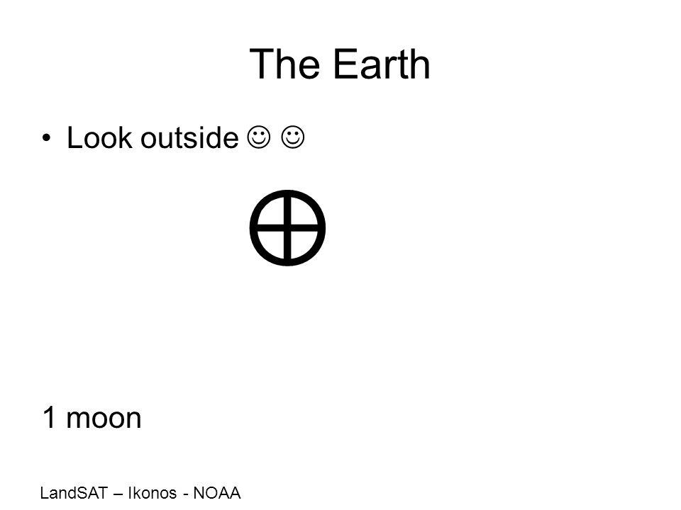 The Earth Look outside 1 moon LandSAT – Ikonos - NOAA