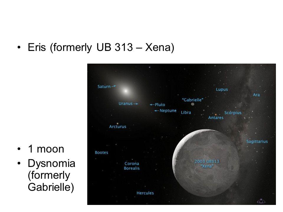 Eris (formerly UB 313 – Xena) 1 moon Dysnomia (formerly Gabrielle)