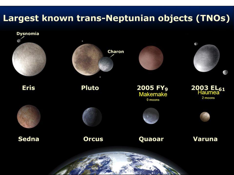 Haumea 2 moons Makemake 0 moons