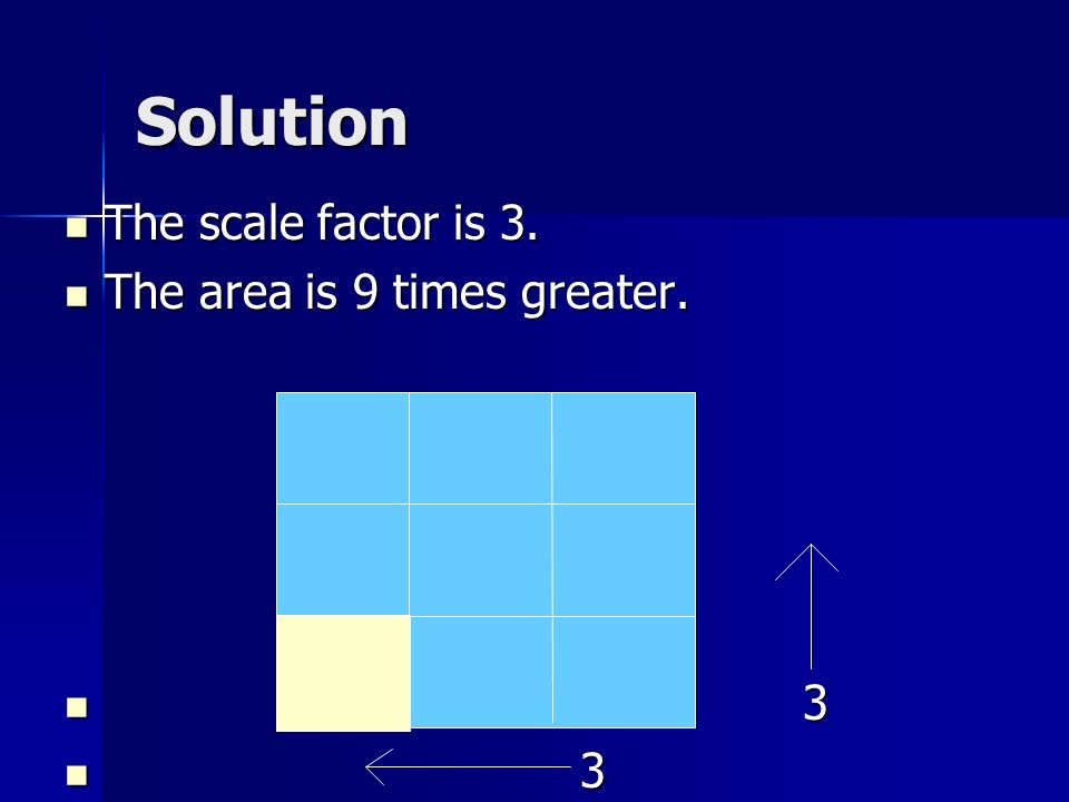 Solution The scale factor is 3. The scale factor is 3.