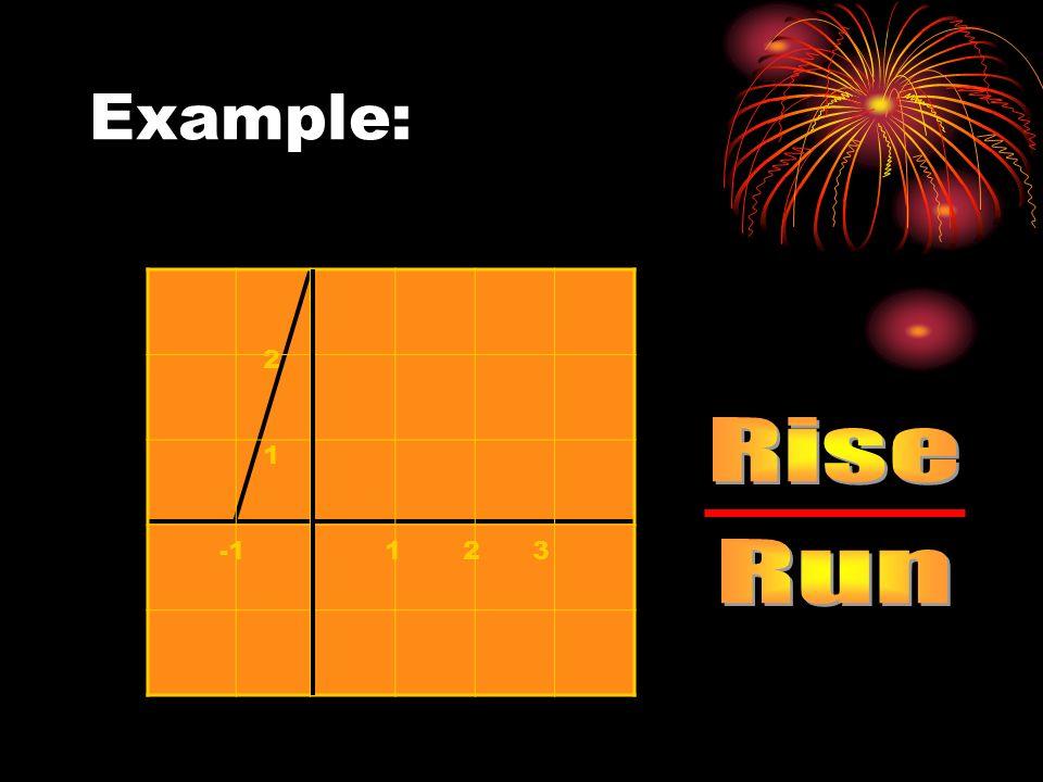 Example: 123 1 2