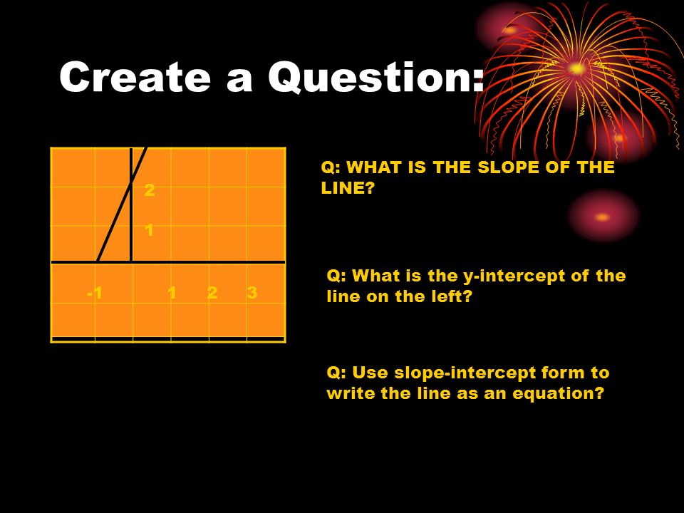 Create a Question: 2 1 123 Q: WHAT IS THE SLOPE OF THE LINE.