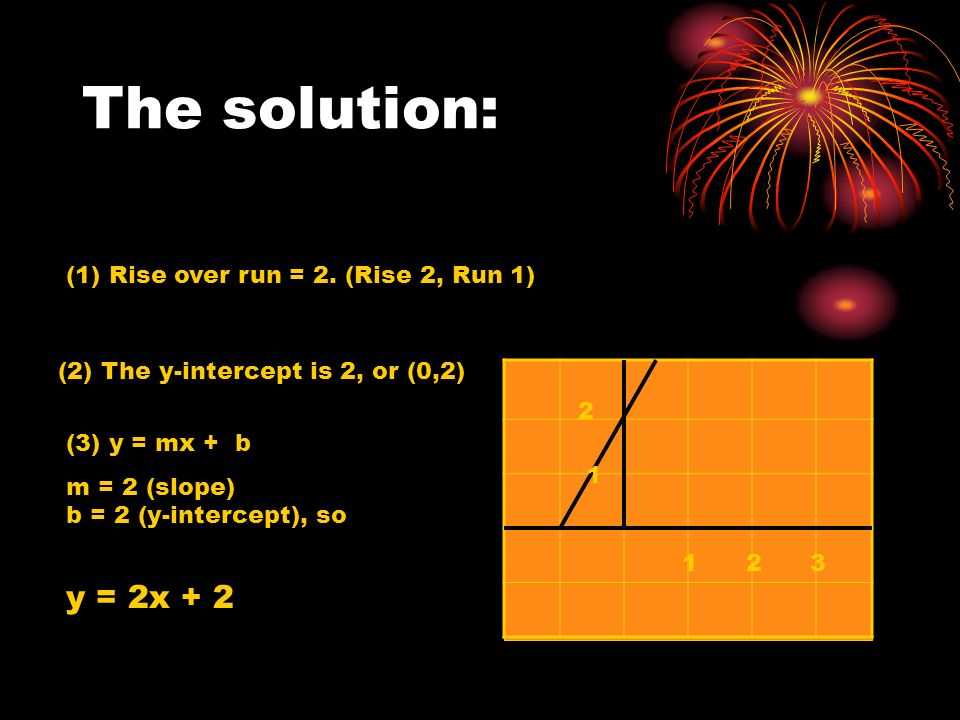 The solution: (1) Rise over run = 2.