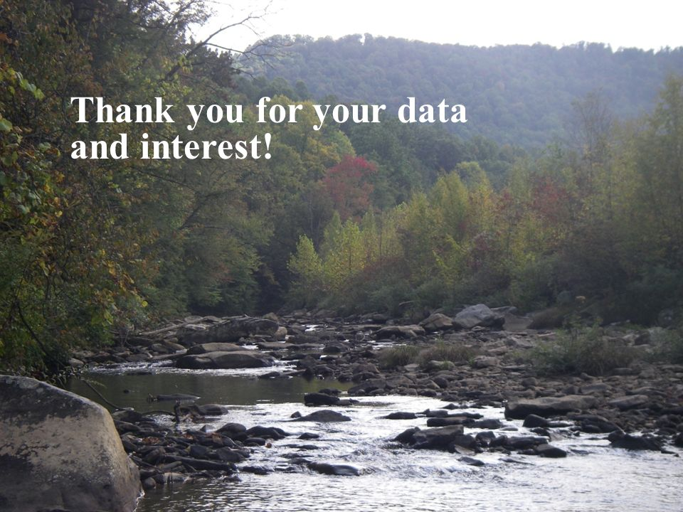 Thank you for your data and interest!