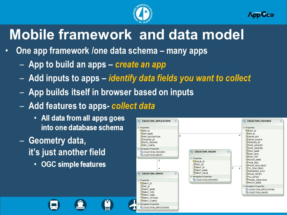 Mobile framework and data model One app framework /one data schema – many apps – App to build an apps – create an app – Add inputs to apps – identify data fields you want to collect – App builds itself in browser based on inputs – Add features to apps- collect data All data from all apps goes into one database schema – Geometry data, its just another field OGC simple features
