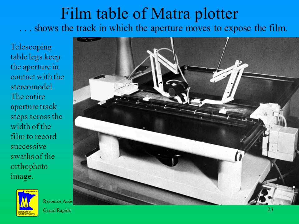 Resource Assessment Grand Rapids 23 Film table of Matra plotter...