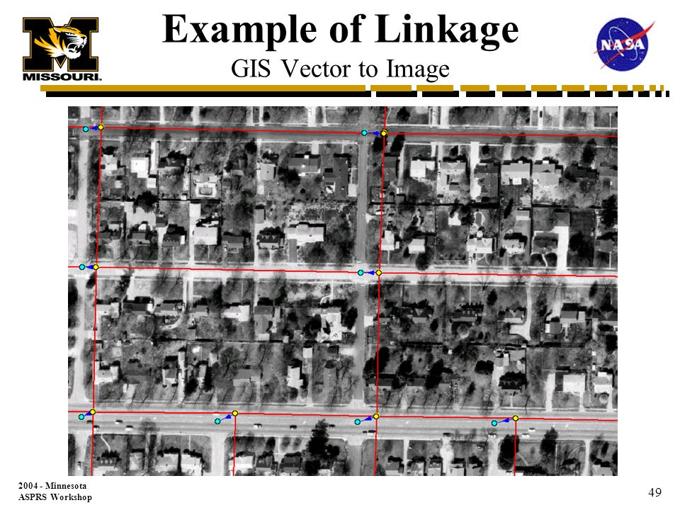Minnesota ASPRS Workshop 48 Creating Image to Vector Linkages Extracting the nodes from the image based road centerlines file Building or acquiring a centerline vector file from within the current local GIS and building a node file from this source Conducting a local-area search to establish the positional relationships between these two sets of nodes.