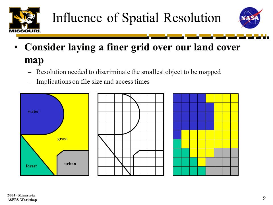 Minnesota ASPRS Workshop 8 Influence of Spatial Resolution Consider laying a coarser grid over our land cover map –Problem of mixed pixels or cells –Implications when landscape is broken up into fine pieces water grass forest urban WG WGG UF G U