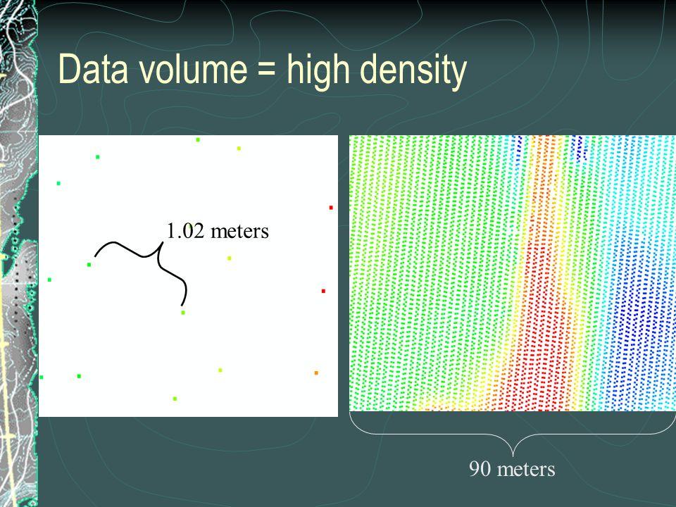 Data volume = high density 1.02 meters 90 meters